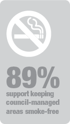89 percent support keeping 