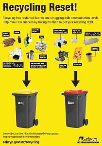 Image of recycling reset flyer