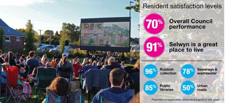 Residents survey image